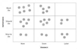 Balanced-Scorecard-img
